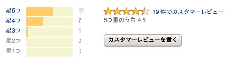 【短期間限定50%OFF】kindleで幻冬舎の1,130冊がセール中!